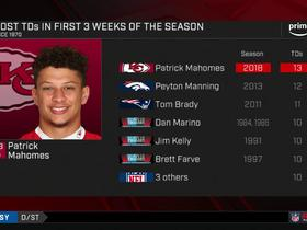 Watch: Mahomes sets record for most TDs thrown in first three weeks of season