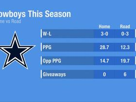 Watch: What must Cowboys do to overtake Redskins and Eagles in NFC East?