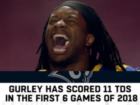 Watch: Todd Gurley Storybox