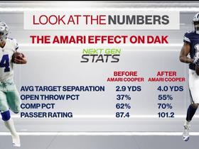 Watch: Amari's effect on Dak and Zeke | NFL Fantasy Live