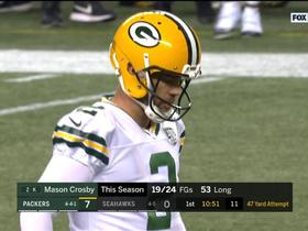 Watch: Mason Crosby's FG attempt hooks left, misses from 47 yards