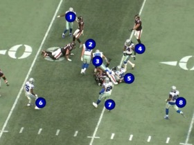 Watch: Why Cowboys' defense will propel team into playoffs | Baldy's Breakdowns