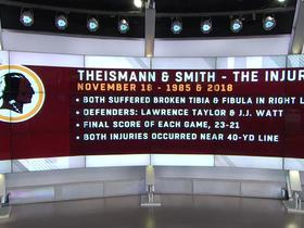 Watch: Four parallels between Smith's, Theisman's injuries 33 years apart