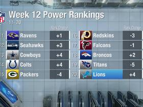 Watch: Lions rise four spots to No. 20 in Week 12 | Power Rankings