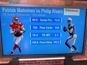 Watch: Who would you rather have: Rivers or Mahomes?