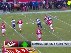 Watch: Chiefs rise to No. 2 after comeback win vs. the Ravens | NFL Power Rankings