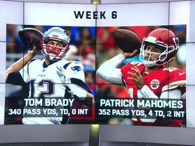 Watch: Player stat projections for Chiefs-Patriots in AFC Championship Game