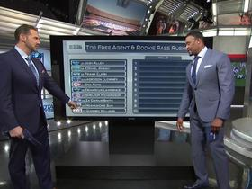 Watch: McGinest's top available pass rushers of '19: Bosa doesn't make cut