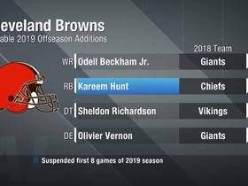 Watch: Joe Thomas, Andrew Siciliano, Marc Sessler discuss expectations for revamped Browns