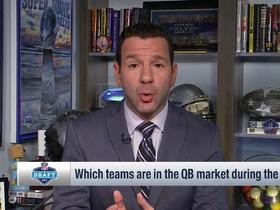 Watch: Six teams in the QB market in 2019 draft