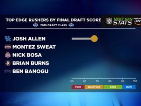 Watch: Next Gen Stats: Top edge rushers by final draft score