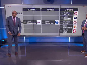 Watch: Cluster buster: Ranking the 2019 draft's top elusive, power and three-down RBs