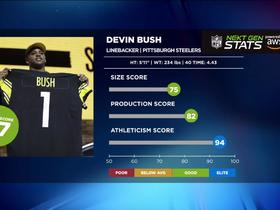Watch: Next Gen Stats: Grading Steelers No. 10 overall pick LB Devin Bush