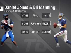 Watch: Comparing Daniel Jones' college stats to Eli Manning's 2018 stats