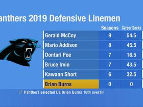 Watch: Schrager: This Panthers defensive line might be the best in football