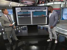 Watch: Andre Fluellen predicts final divisional rankings for AFC South in 2019