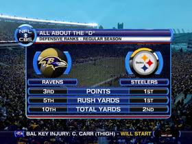 Watch: A star is born during an epic rivalry | Ravens vs. Steelers, 2010 AFC Divisional