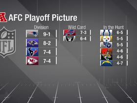 Watch: Where the AFC playoff picture stands after Week 12 'TNF'