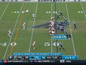 Watch: Christian McCaffrey converts on fourth down with leaping 15-yard catch