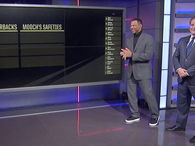 Watch: Mooch and Rod Woodson list their best cornerbacks and safeties
