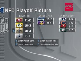 Watch: Updated look at NFC playoff picture ahead of 'SNF' in Week 14
