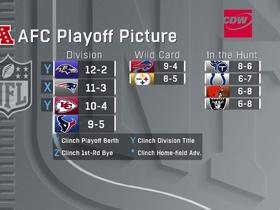 Watch: Updated look at AFC playoff picture ahead of Bills-Steelers on 'SNF' in Week 15