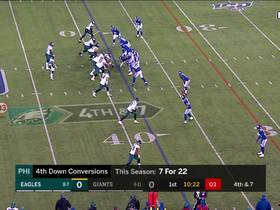 Watch: Giants pressure Wentz into fourth-down incompletion for turnover on downs