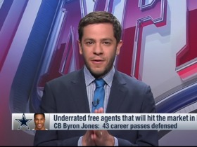 Watch: Rosenthal: Four underrated players set to be free agents in 2020