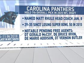 Watch: Steve Smith Sr. lays out his blueprint for 2020 Panthers