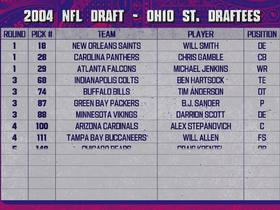Watch: 2020 NFL Draft guide in 60 seconds