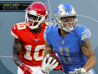 Tyreek Hill, Marvin Jones among best deep-threat WRs of 2017