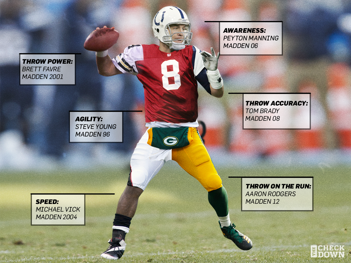 How to build the perfect 'Madden' QB - NFL com