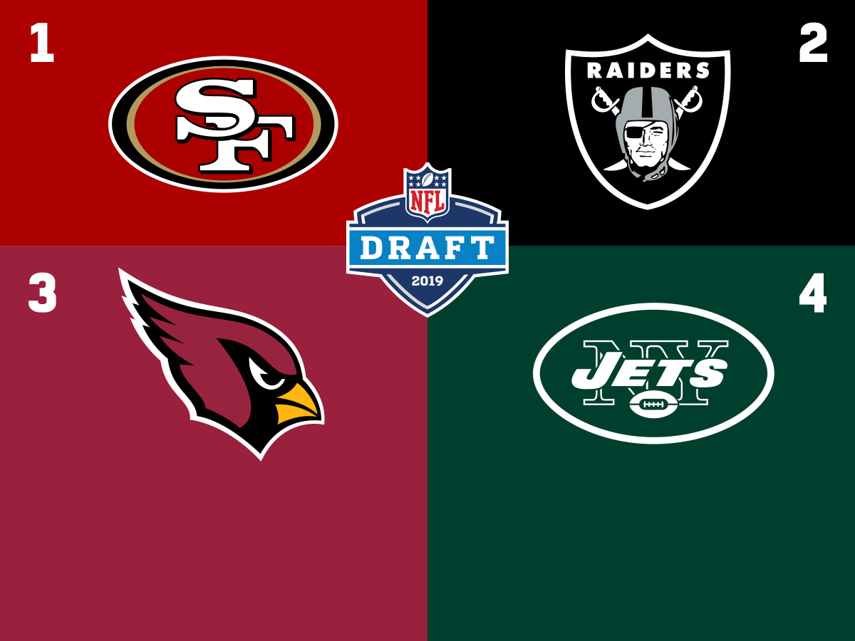 41457e01 2019 NFL Draft order, team needs: 49ers No. 1; Eagles in top 10 ...