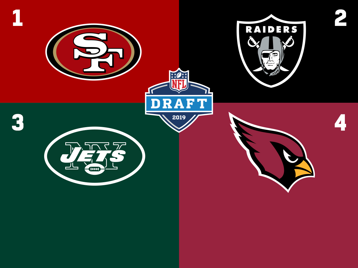 2019 NFL Draft order and team needs: Packers slip into top