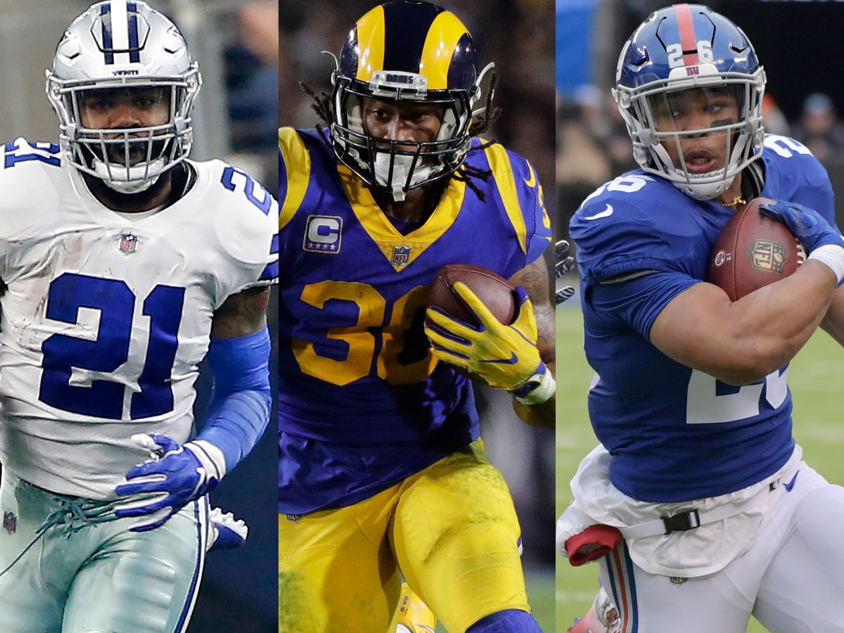 RB Index: Final position rankings