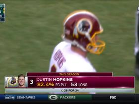 Dustin Hopkins misses 38-yard field goal attempt