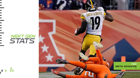 Next Gen Stats: Pittsburgh Steelers wide receiver JuJu Smith-Schuster set new record for 2018 on 97-yard touchdown