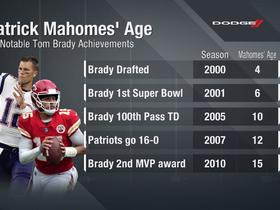 NFL-N-Motion: How Brady, Mahomes are playing at an elite level