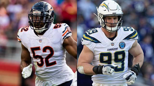 Top nine defenses for 2019 NFL season: Chargers lead the