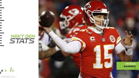 Next Gen Stats: Situational splits for Patrick Mahomes' 50 touchdown passes in 2018
