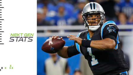 Next Gen Stats: Carolina Panthers quarterback Cam Newton's average air yards per pass attempt