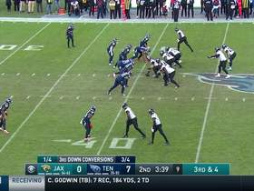 Nick Foles moves chains on 12-yard strike to D.J. Chark