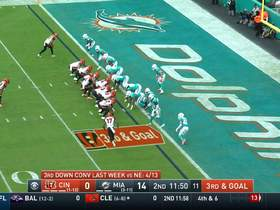 Dolphins STUFF Joe Mixon for loss on third-and-goal