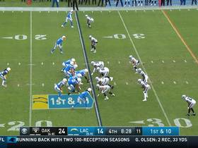 Rivers dissects coverage with pinpoint pass to Keenan Allen for 20 yards